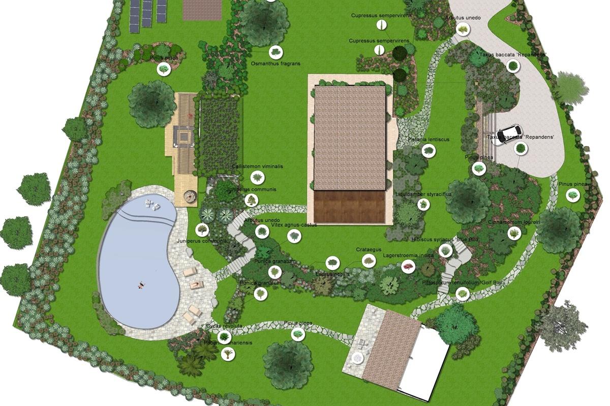 Progettare Un Giardino In Campagna progettare un giardino. quali regole seguire. pellegrini